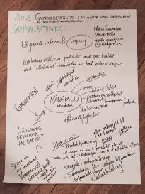 mindmap från Gastronomiskt Forum